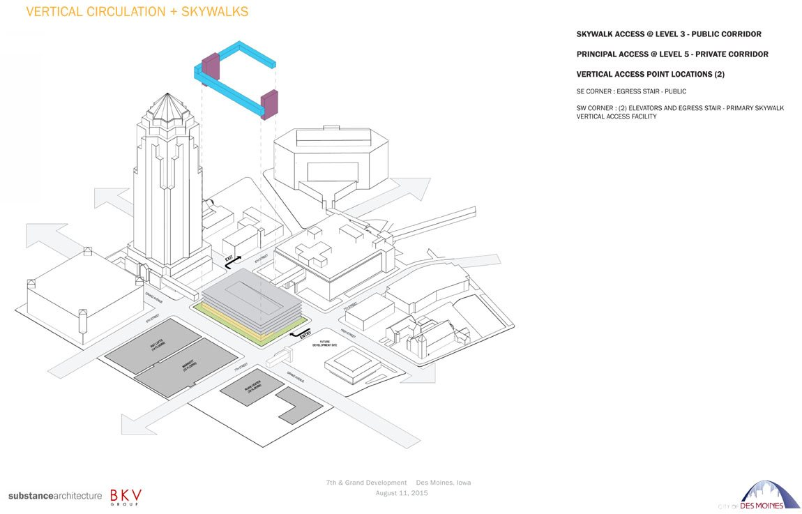 7th grand parking mixed use proposal urbandsm com click to enlarge image 2015aug 7th grand parking garage site3 jpg